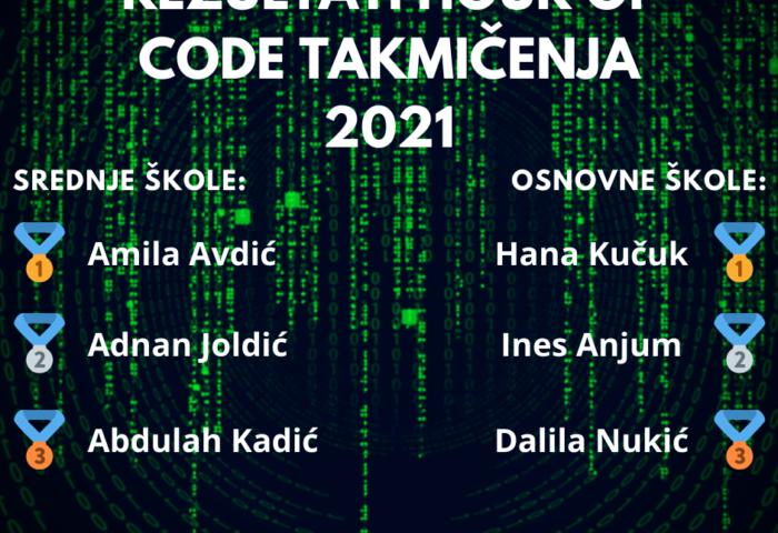 Hour of Code 2021